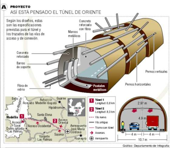 tunel-oriente-700x611-12012013