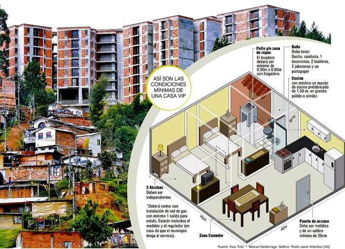 vivienda-grafico-gratis-700